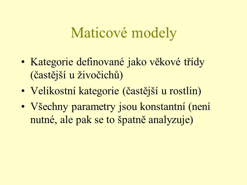 Maticové modely Kategorie definované jako věkové třídy (častější u živočichů) Velikostní kategorie (častější u rostlin) Všechny parametry jsou konstantní (není nutné, ale pak se to špatně analyzuje)