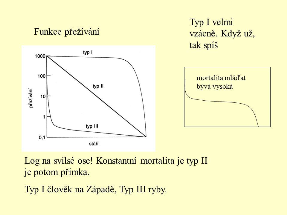 Funkce přežívání Log na svilsé ose! Konstantní mortalita je typ II je potom přímka. Typ I člověk na Západě, Typ III ryby. Typ I velmi vzácně. Když už,