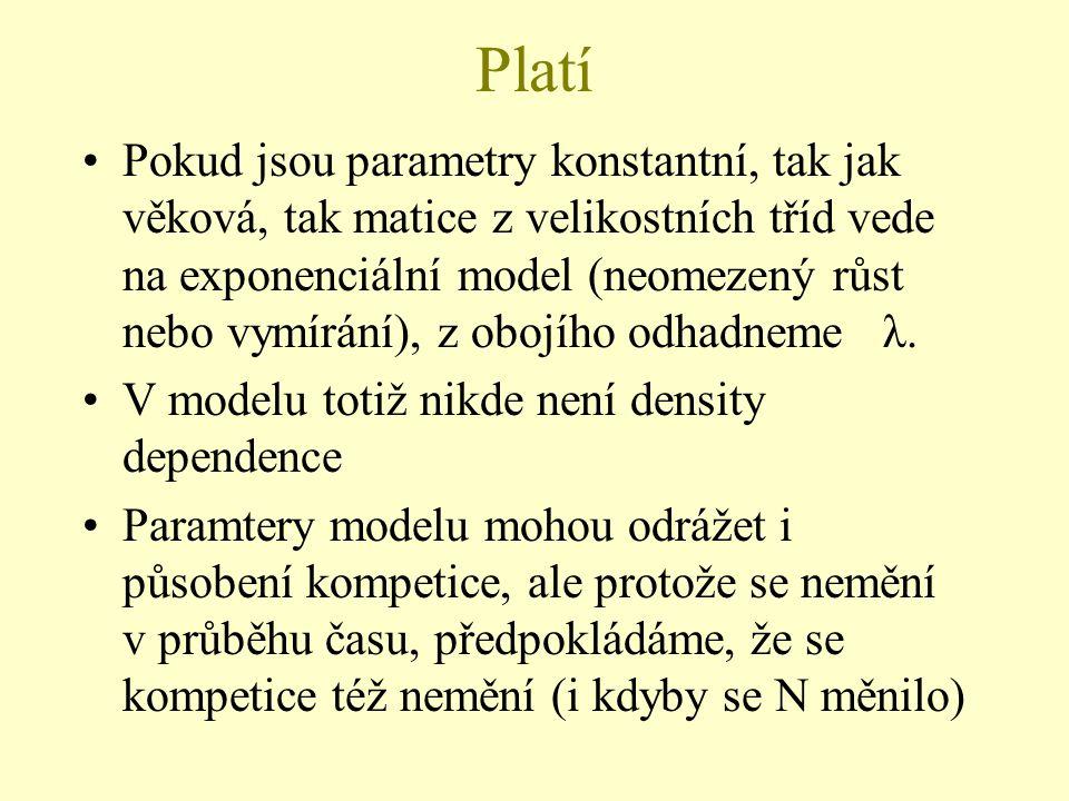 Platí Pokud jsou parametry konstantní, tak jak věková, tak matice z velikostních tříd vede na exponenciální model (neomezený růst nebo vymírání), z obojího odhadneme λ.