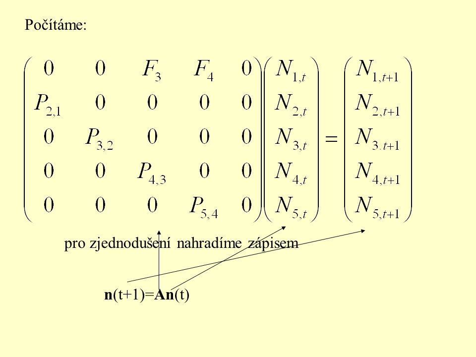 pro zjednodušení nahradíme zápisem n(t+1)=An(t) Počítáme: