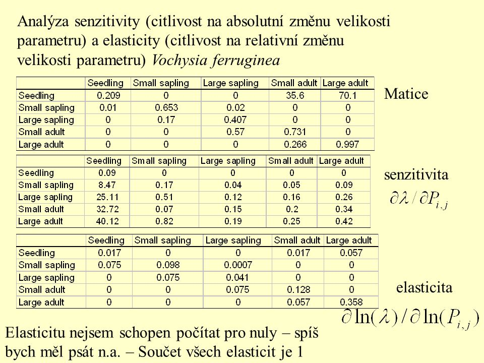 Analýza senzitivity (citlivost na absolutní změnu velikosti parametru) a elasticity (citlivost na relativní změnu velikosti parametru) Vochysia ferruginea Matice senzitivita elasticita Elasticitu nejsem schopen počítat pro nuly – spíš bych měl psát n.a.