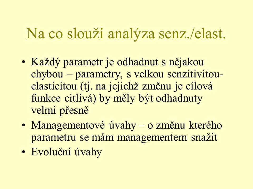 Na co slouží analýza senz./elast. Každý parametr je odhadnut s nějakou chybou – parametry, s velkou senzitivitou- elasticitou (tj. na jejichž změnu je