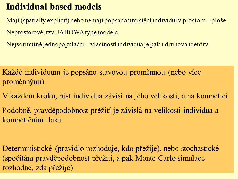 Individual based models Mají (spatially explicit) nebo nemají popsáno umístění individuí v prostoru – ploše Neprostorové, tzv. JABOWA type models Nejs