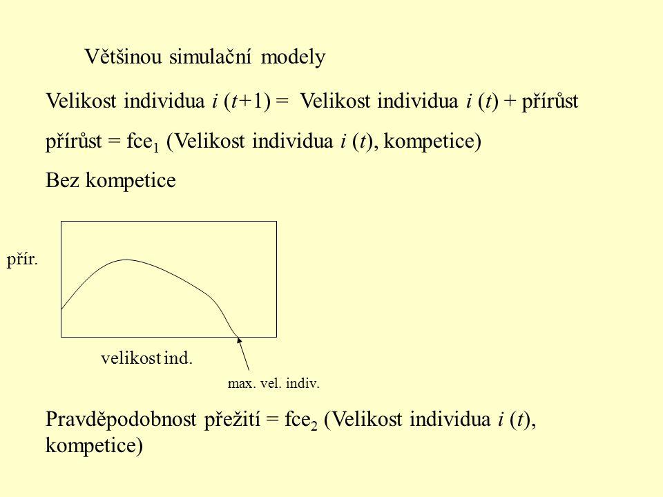 Většinou simulační modely Velikost individua i (t+1) = Velikost individua i (t) + přírůst přírůst = fce 1 (Velikost individua i (t), kompetice) Bez kompetice Pravděpodobnost přežití = fce 2 (Velikost individua i (t), kompetice) velikost ind.