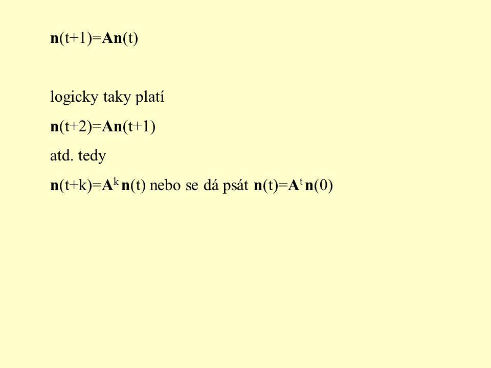n(t+1)=An(t) logicky taky platí n(t+2)=An(t+1) atd.