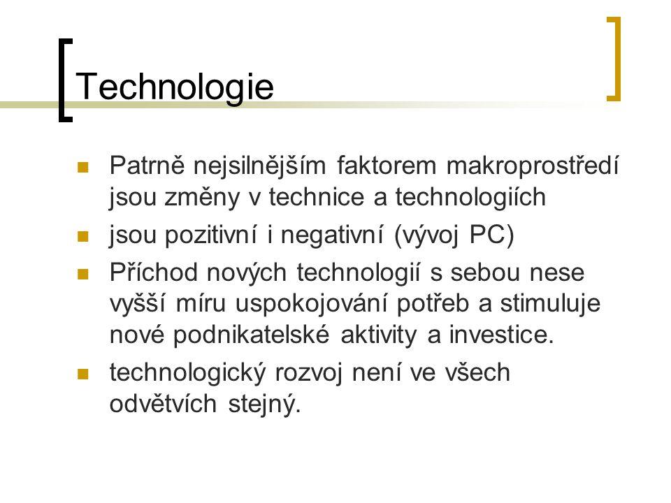Technologie Patrně nejsilnějším faktorem makroprostředí jsou změny v technice a technologiích jsou pozitivní i negativní (vývoj PC) Příchod nových tec