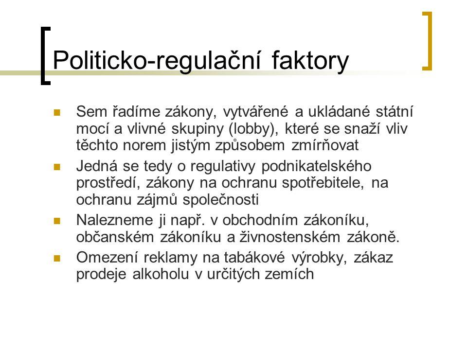 Politicko-regulační faktory Sem řadíme zákony, vytvářené a ukládané státní mocí a vlivné skupiny (lobby), které se snaží vliv těchto norem jistým způs