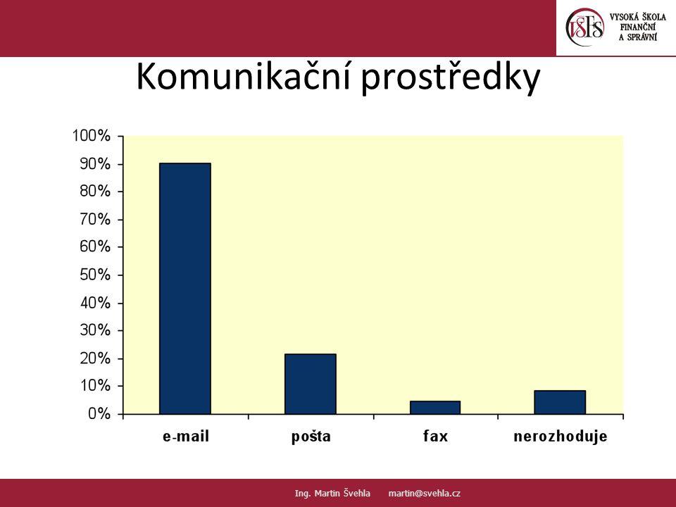 Komunikační prostředky 14. PaedDr.Emil Hanousek,CSc., 14002@mail.vsfs.cz :: Ing.