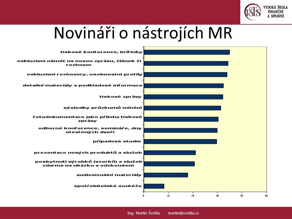 Novináři o nástrojích MR 19. PaedDr.Emil Hanousek,CSc., 14002@mail.vsfs.cz :: Ing.