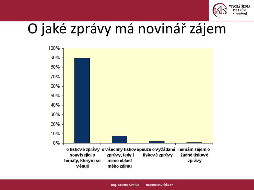 O jaké zprávy má novinář zájem 23. PaedDr.Emil Hanousek,CSc., 14002@mail.vsfs.cz :: Ing.