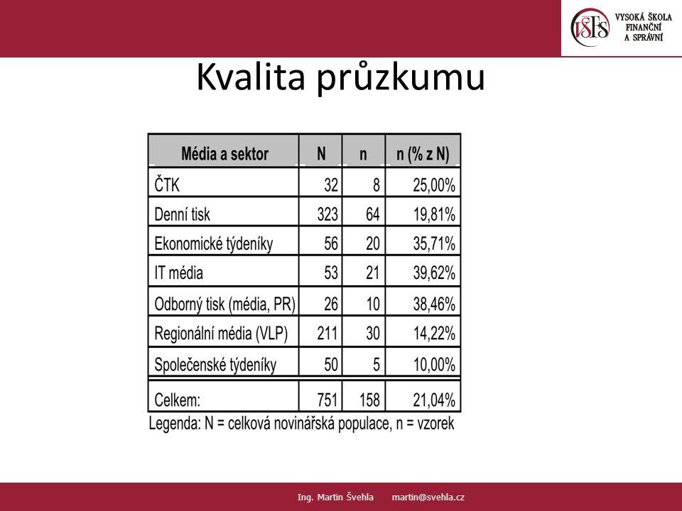 Kvalita průzkumu 28. PaedDr.Emil Hanousek,CSc., 14002@mail.vsfs.cz :: Ing.