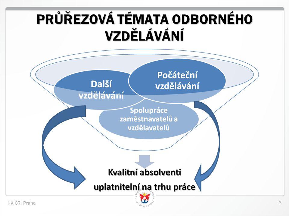 4 HK ČR, Praha PRŮŘEZOVÁ TÉMATA ODBORNÉHO VZDĚLÁVÁNÍ
