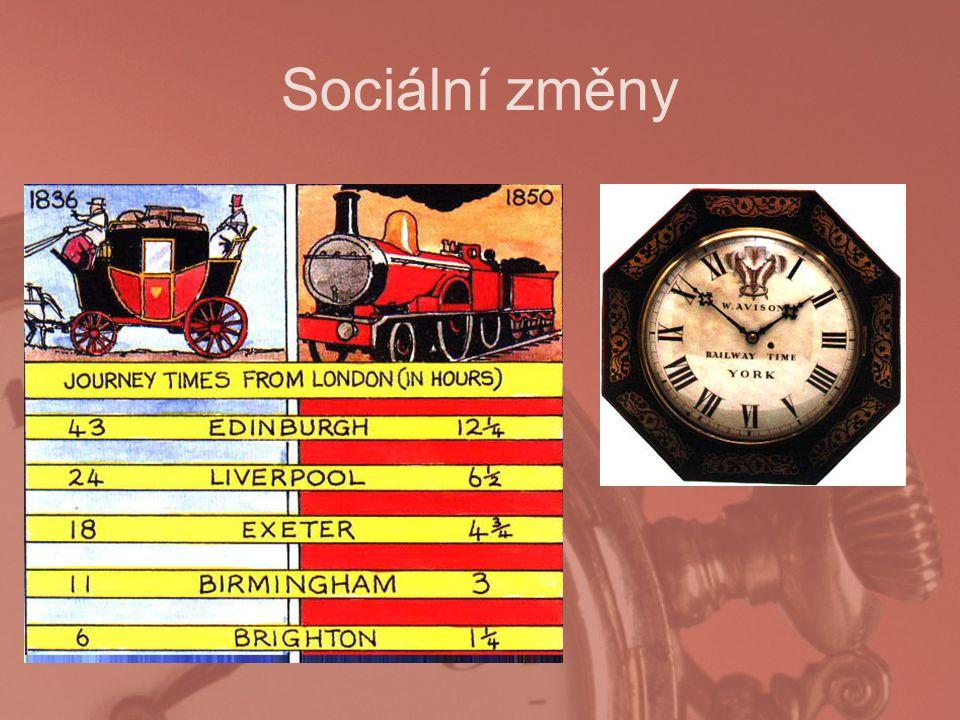 Sociální změny