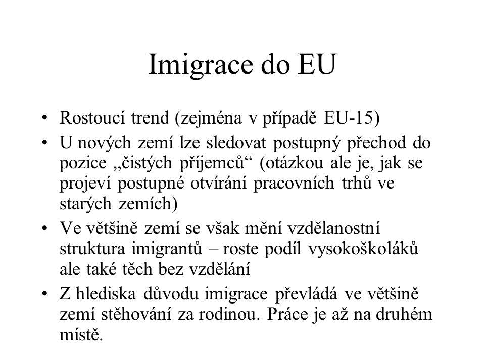 """Imigrace do EU Rostoucí trend (zejména v případě EU-15) U nových zemí lze sledovat postupný přechod do pozice """"čistých příjemců"""" (otázkou ale je, jak"""