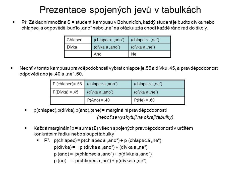 Prezentace spojených jevů v tabulkách  Př.