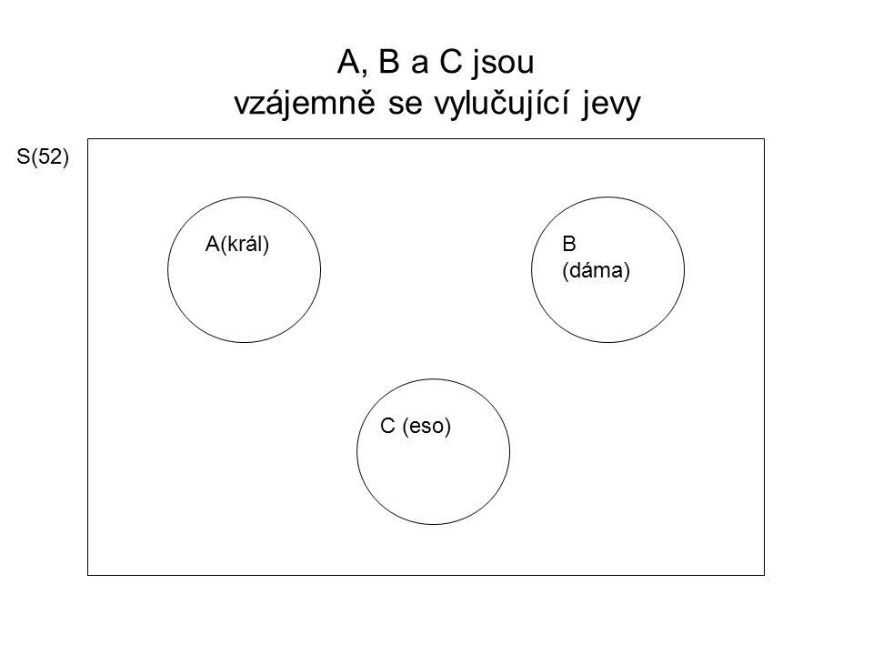 A(král)B (dáma) C (eso) S(52) A, B a C jsou vzájemně se vylučující jevy