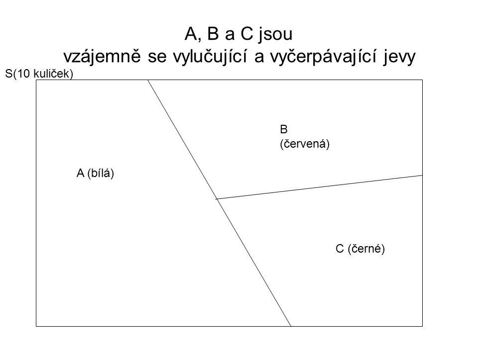 A, B a C jsou vzájemně se vylučující a vyčerpávající jevy A (bílá) B (červená) C (černé) S(10 kuliček)
