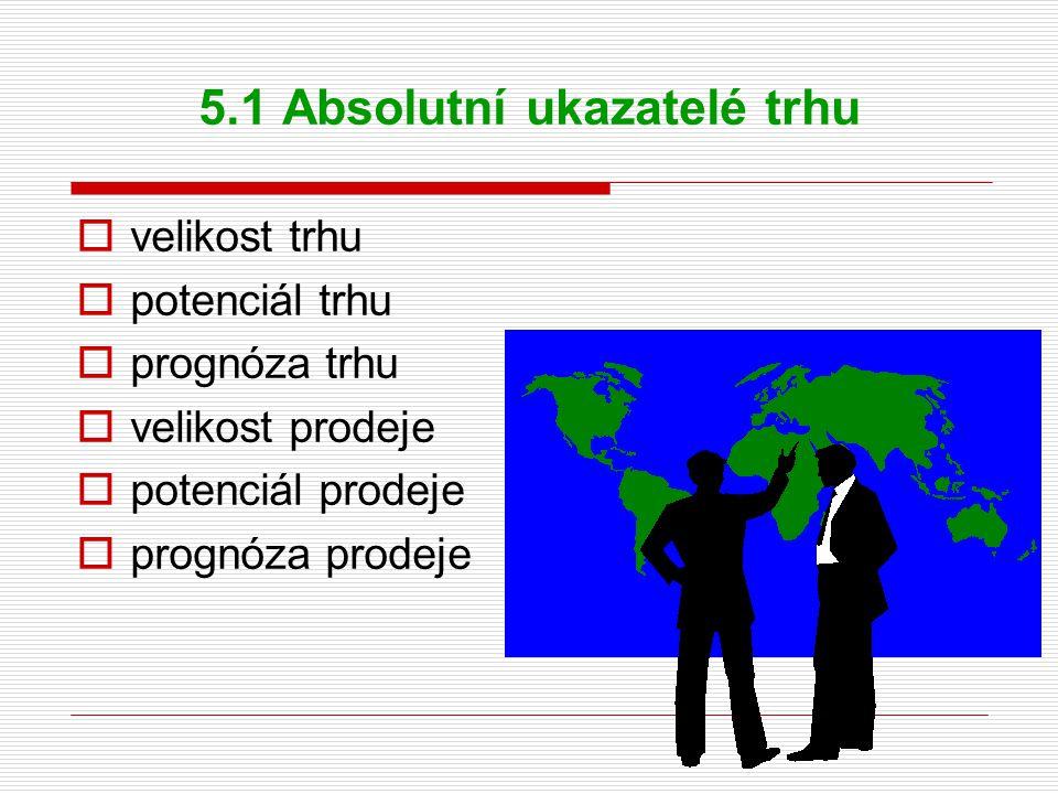 5.1 Absolutní ukazatelé trhu  velikost trhu  potenciál trhu  prognóza trhu  velikost prodeje  potenciál prodeje  prognóza prodeje