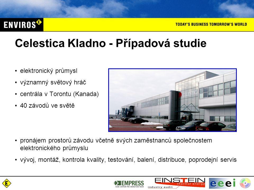 Celestica Kladno - Případová studie elektronický průmysl významný světový hráč centrála v Torontu (Kanada) 40 závodů ve světě pronájem prostorů závodu