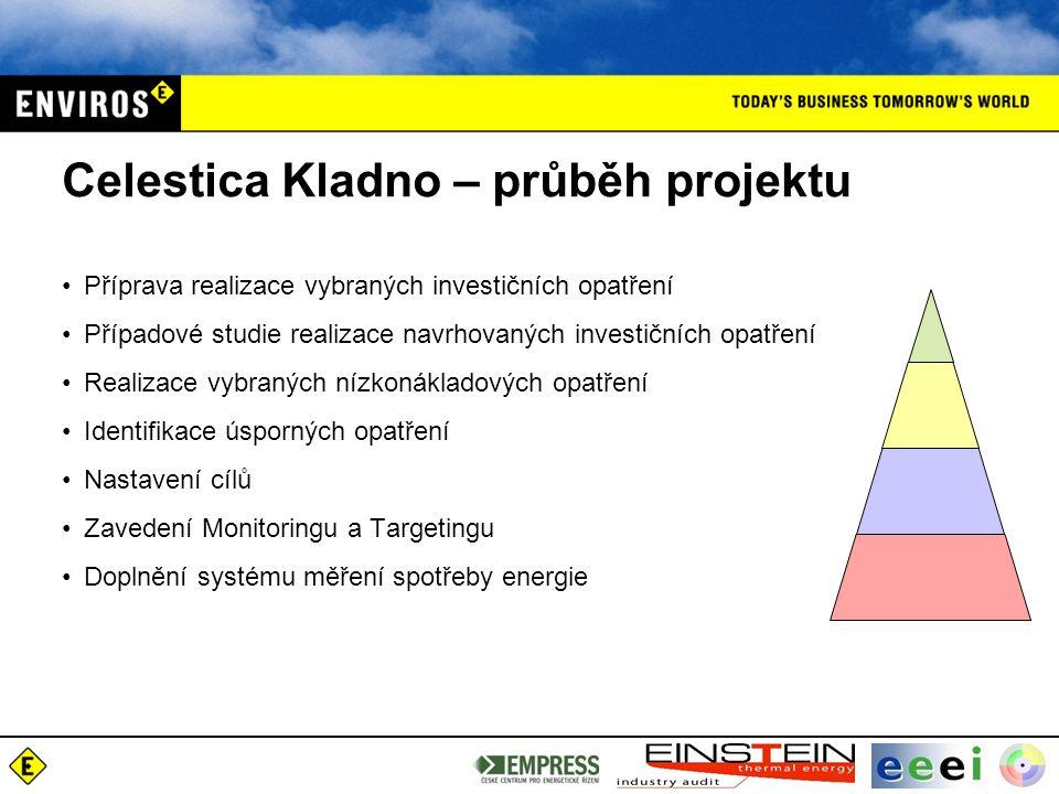 Celestica Kladno – průběh projektu Příprava realizace vybraných investičních opatření Případové studie realizace navrhovaných investičních opatření Re