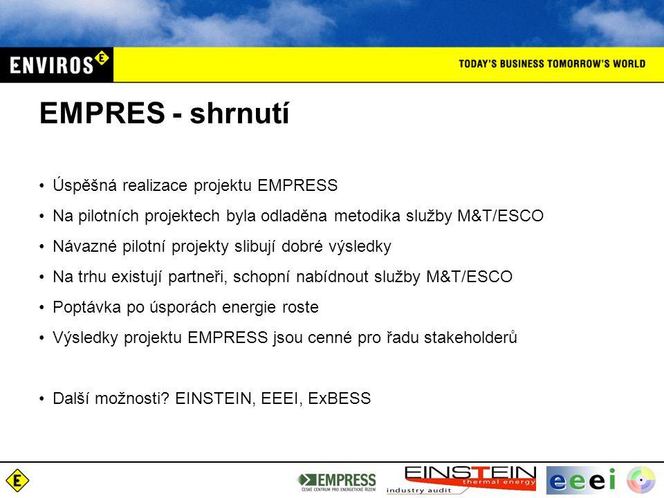 EMPRES - shrnutí Úspěšná realizace projektu EMPRESS Na pilotních projektech byla odladěna metodika služby M&T/ESCO Návazné pilotní projekty slibují do