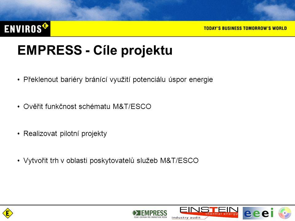 EMPRESS - Cíle projektu Překlenout bariéry bránící využití potenciálu úspor energie Ověřit funkčnost schématu M&T/ESCO Realizovat pilotní projekty Vytvořit trh v oblasti poskytovatelů služeb M&T/ESCO