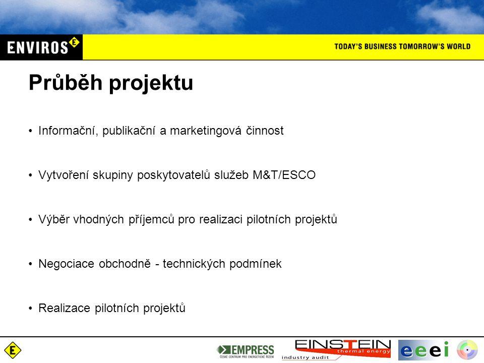 Průběh projektu Informační, publikační a marketingová činnost Vytvoření skupiny poskytovatelů služeb M&T/ESCO Výběr vhodných příjemců pro realizaci pilotních projektů Negociace obchodně - technických podmínek Realizace pilotních projektů