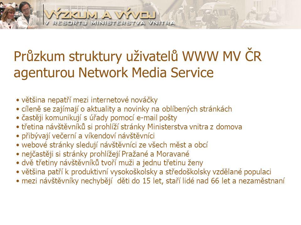 Průzkum struktury uživatelů WWW MV ČR agenturou Network Media Service většina nepatří mezi internetové nováčky cíleně se zajímají o aktuality a novinky na oblíbených stránkách častěji komunikují s úřady pomocí e-mail pošty třetina návštěvníků si prohlíží stránky Ministerstva vnitra z domova přibývají večerní a víkendoví návštěvníci webové stránky sledují návštěvníci ze všech měst a obcí nejčastěji si stránky prohlížejí Pražané a Moravané dvě třetiny návštěvníků tvoří muži a jednu třetinu ženy většina patří k produktivní vysokoškolsky a středoškolsky vzdělané populaci mezi návštěvníky nechybějí děti do 15 let, staří lidé nad 66 let a nezaměstnaní