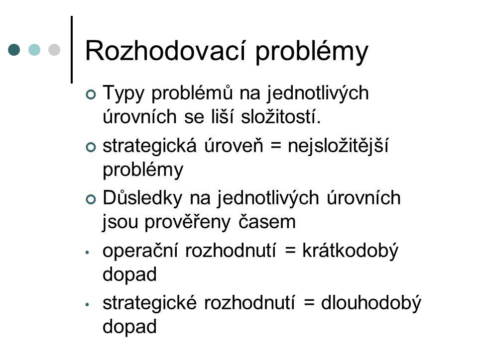 Rozhodovací problémy Typy problémů na jednotlivých úrovních se liší složitostí. strategická úroveň = nejsložitější problémy Důsledky na jednotlivých ú