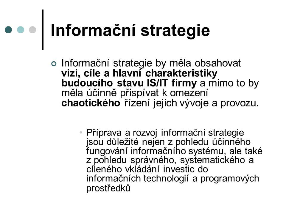 Informační strategie Informační strategie by měla obsahovat vizi, cíle a hlavní charakteristiky budoucího stavu IS/IT firmy a mimo to by měla účinně p