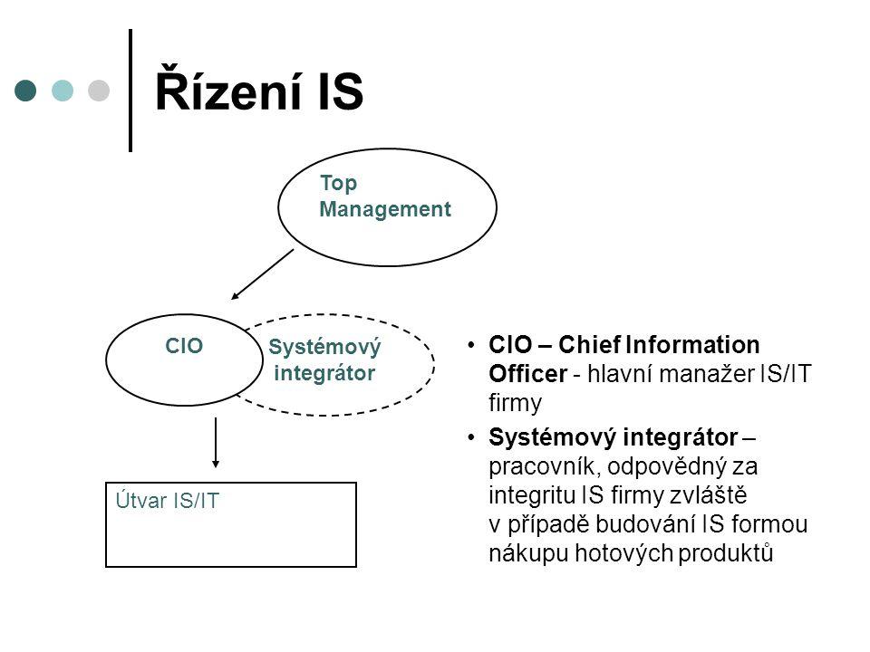 Řízení IS CIO – Chief Information Officer - hlavní manažer IS/IT firmy Systémový integrátor – pracovník, odpovědný za integritu IS firmy zvláště v pří