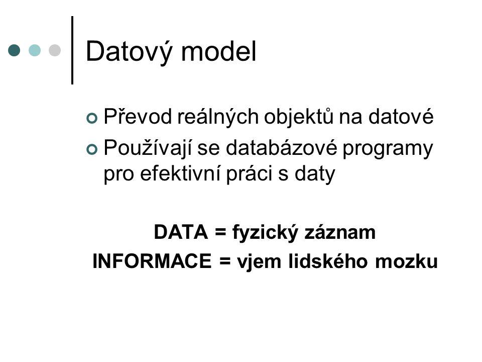 Datový model Převod reálných objektů na datové Používají se databázové programy pro efektivní práci s daty DATA = fyzický záznam INFORMACE = vjem lids