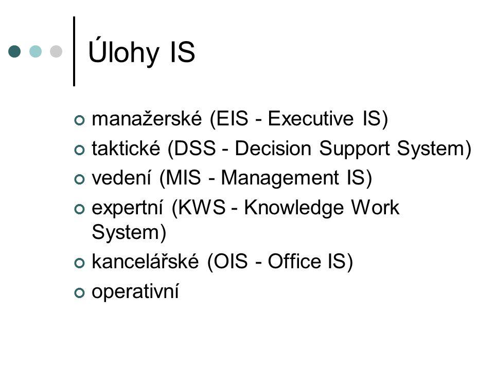 Úlohy IS manažerské (EIS - Executive IS) taktické (DSS - Decision Support System) vedení (MIS - Management IS) expertní (KWS - Knowledge Work System)