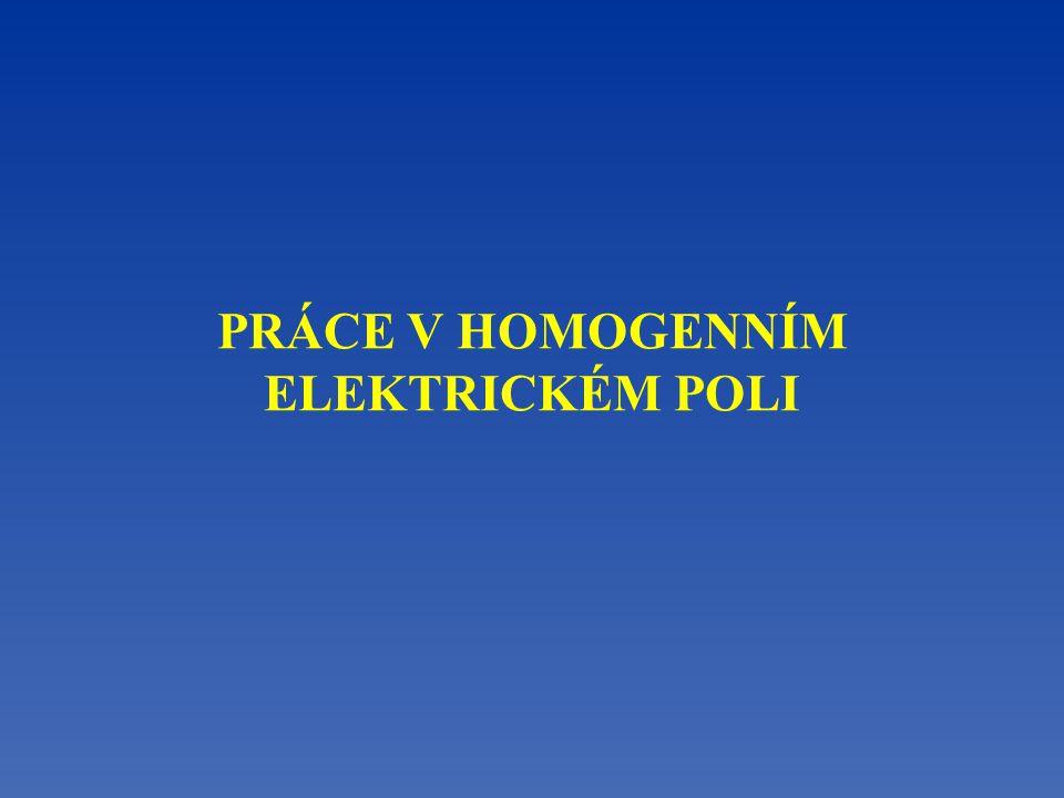+ - Do určitého místa elektrického pole s intenzitou E vložíme náboj Q.