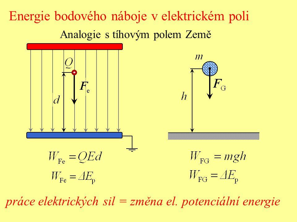 Pro určení E p v daném místě pole je třeba zvolit tzv.