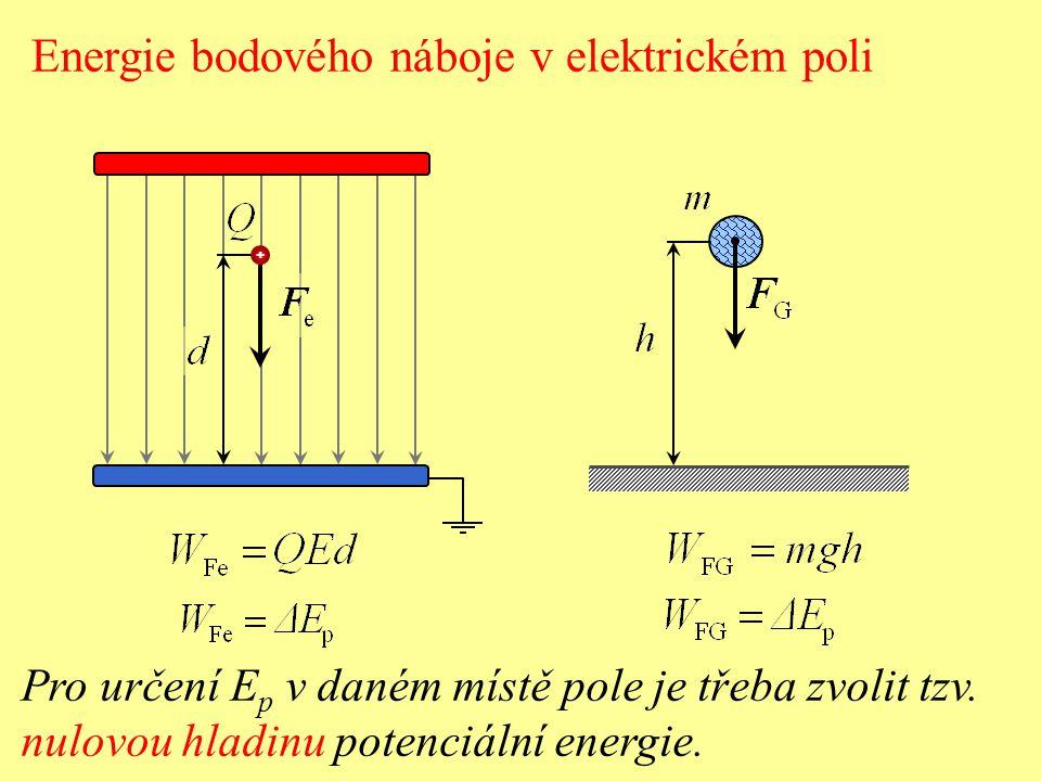Za nulovou hladinu potenciální energie zpravidla volíme povrch Země nebo povrch vodiče spojeného se Zemí.