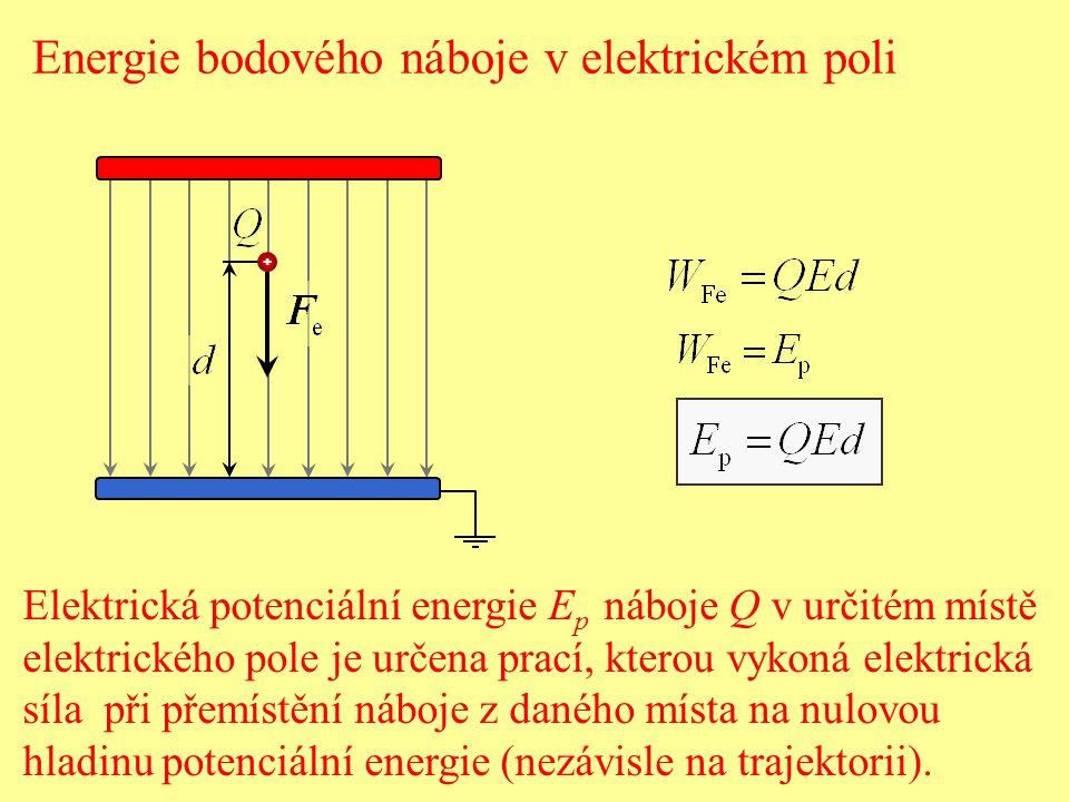 Potenciální gravitační energie E p se vztahuje na systém dvou těles (Země, těleso).