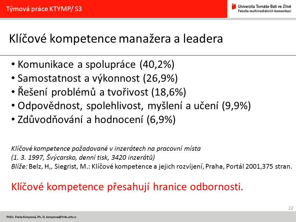 22 PhDr. Pavla Kotyzová, Ph. D, kotyzova@fmk.utb.cz Klíčové kompetence manažera a leadera Týmová práce KTYMP/ S3 Komunikace a spolupráce (40,2%) Samos