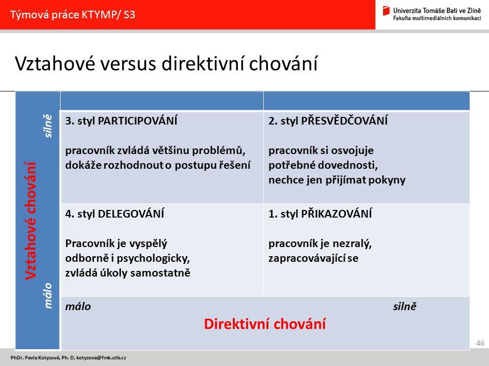 46 PhDr. Pavla Kotyzová, Ph. D, kotyzova@fmk.utb.cz Vztahové versus direktivní chování Týmová práce KTYMP/ S3 Vztahové chování málo silně 3. styl PART