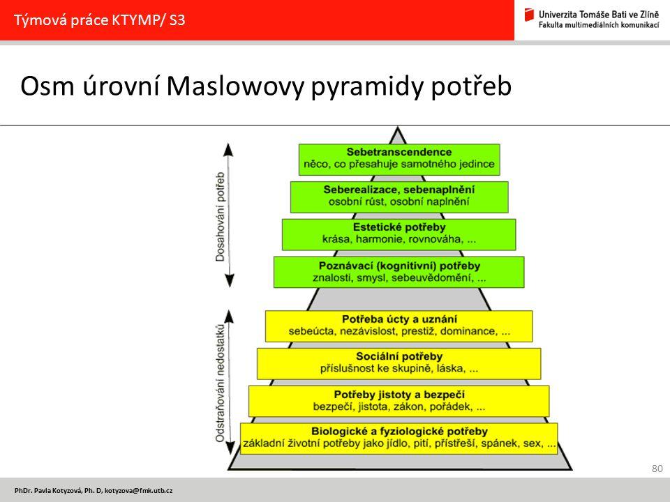 80 PhDr. Pavla Kotyzová, Ph. D, kotyzova@fmk.utb.cz Osm úrovní Maslowovy pyramidy potřeb Týmová práce KTYMP/ S3