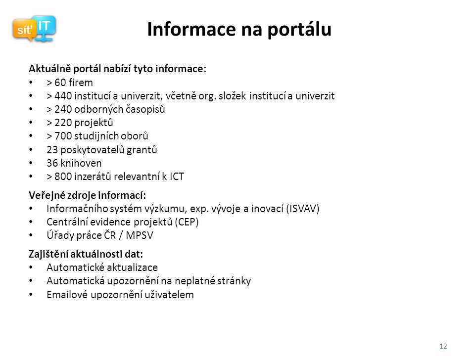 12 Informace na portálu Aktuálně portál nabízí tyto informace: > 60 firem > 440 institucí a univerzit, včetně org.