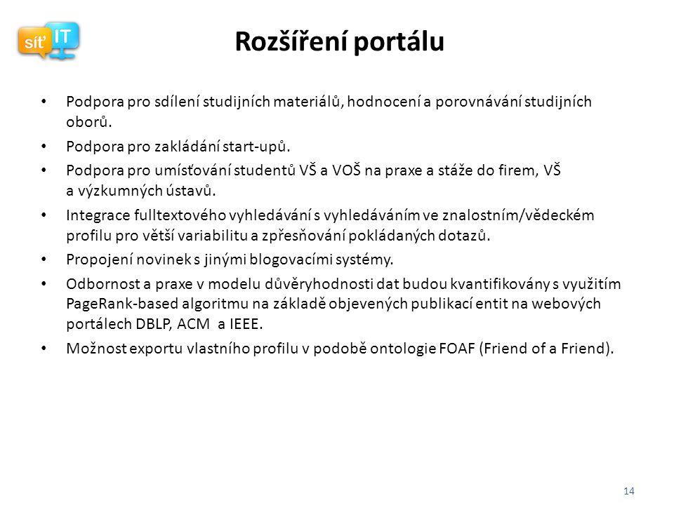 14 Rozšíření portálu Podpora pro sdílení studijních materiálů, hodnocení a porovnávání studijních oborů.