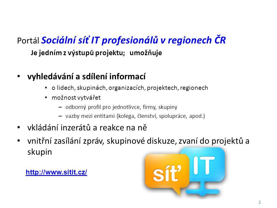 2 Portál Sociální síť IT profesionálů v regionech ČR Je jedním z výstupů projektu; umožňuje vyhledávání a sdílení informací o lidech, skupinách, organizacích, projektech, regionech možnost vytvářet – odborný profil pro jednotlivce, firmy, skupiny – vazby mezi entitami (kolega, členství, spolupráce, apod.) vkládání inzerátů a reakce na ně vnitřní zasílání zpráv, skupinové diskuze, zvaní do projektů a skupin http://www.sitit.cz/