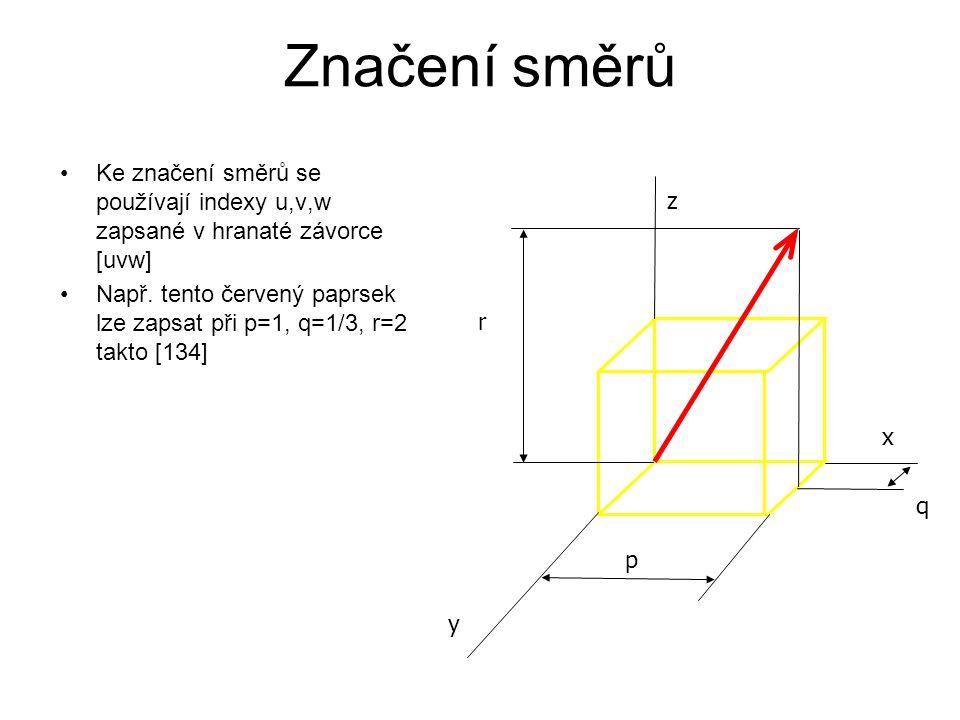Značení směrů x y z p q r Ke značení směrů se používají indexy u,v,w zapsané v hranaté závorce [uvw] Např. tento červený paprsek lze zapsat při p=1, q