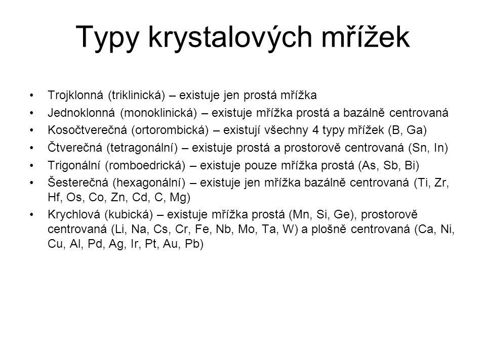 Typy krystalových mřížek Trojklonná (triklinická) – existuje jen prostá mřížka Jednoklonná (monoklinická) – existuje mřížka prostá a bazálně centrovan