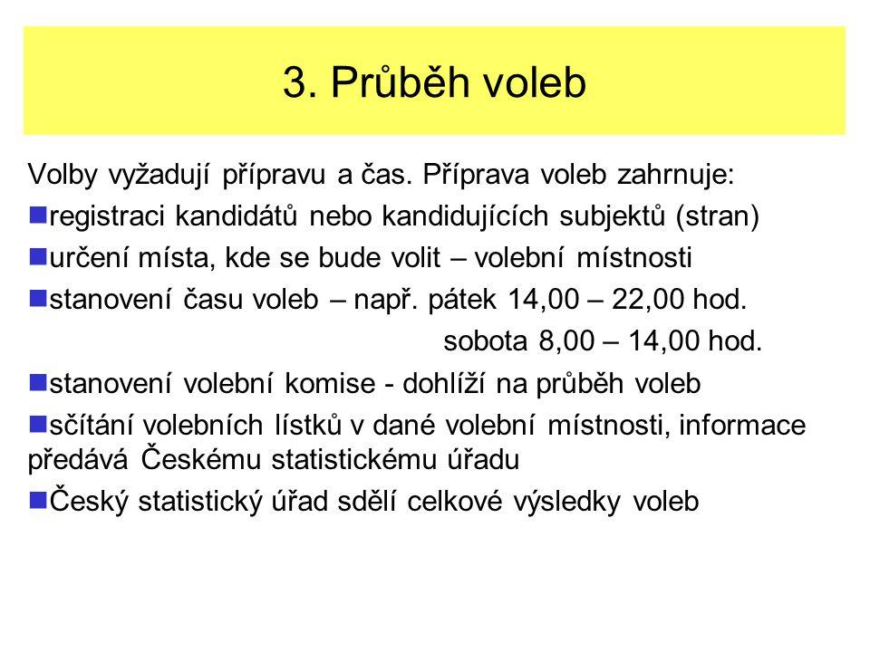 3. Průběh voleb Volby vyžadují přípravu a čas.