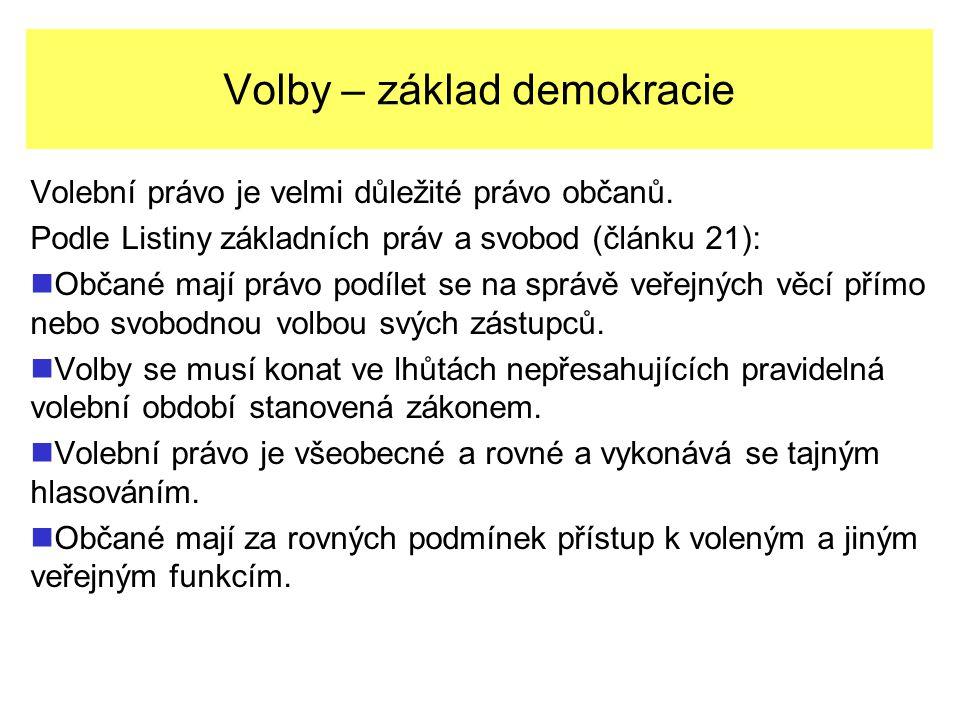 Volby – základ demokracie Volební právo je velmi důležité právo občanů.