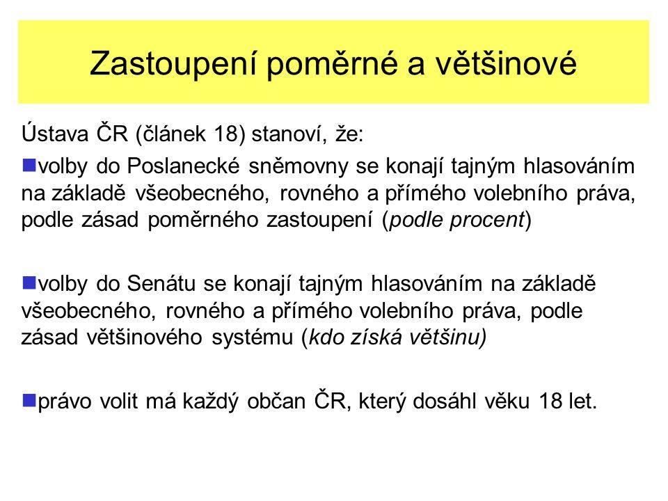 Zastoupení poměrné a většinové Ústava ČR (článek 18) stanoví, že: volby do Poslanecké sněmovny se konají tajným hlasováním na základě všeobecného, rovného a přímého volebního práva, podle zásad poměrného zastoupení (podle procent) volby do Senátu se konají tajným hlasováním na základě všeobecného, rovného a přímého volebního práva, podle zásad většinového systému (kdo získá většinu) právo volit má každý občan ČR, který dosáhl věku 18 let.