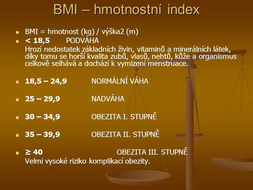 BMI – hmotnostní index BMI = hmotnost (kg) / výška2 (m) < 18,5PODVÁHA Hrozí nedostatek základních živin, vitaminů a minerálních látek, díky tomu se ho