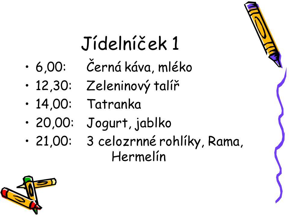 Jídelníček 1 6,00: Černá káva, mléko 12,30: Zeleninový talíř 14,00: Tatranka 20,00: Jogurt, jablko 21,00: 3 celozrnné rohlíky, Rama, Hermelín